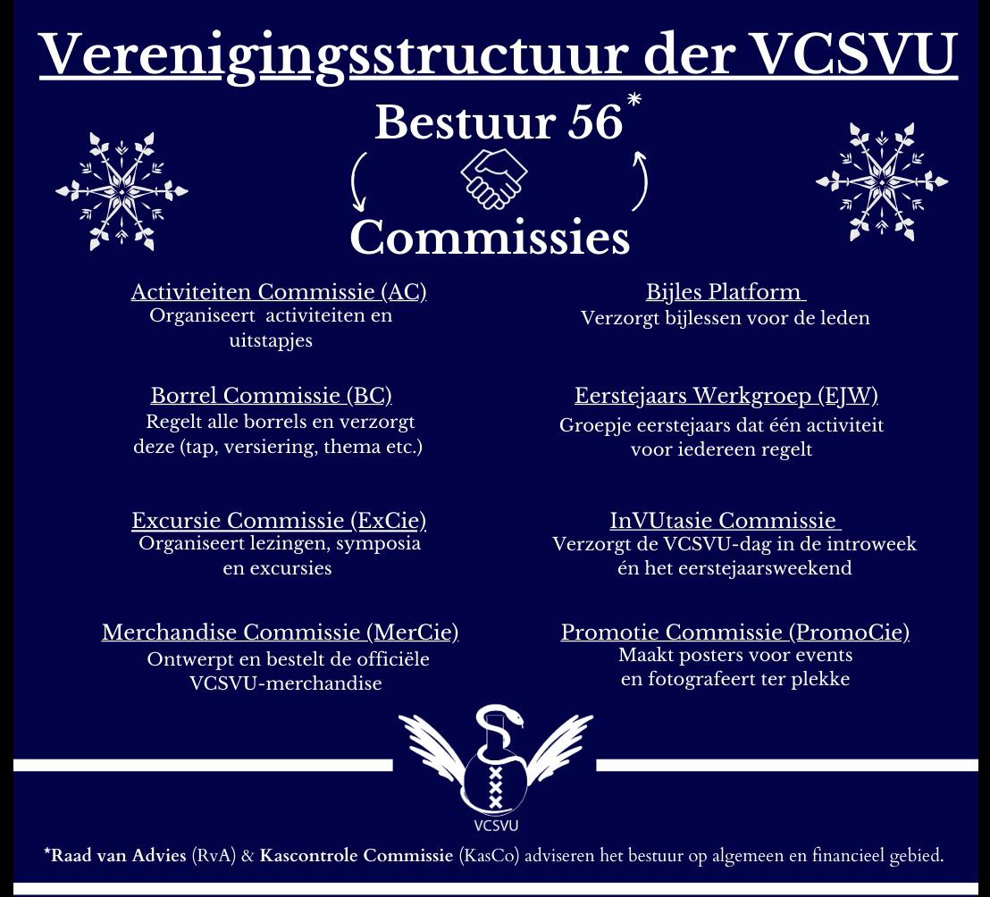 Vereniginsfowchart_2.png